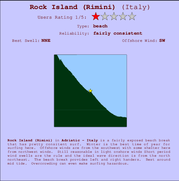 Rock Island (Rimini) break location map and break info