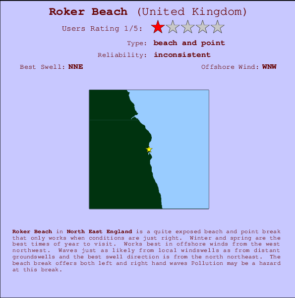 Roker Beach break location map and break info