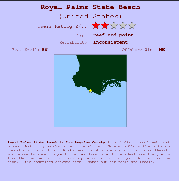 Royal Palms State Beach break location map and break info