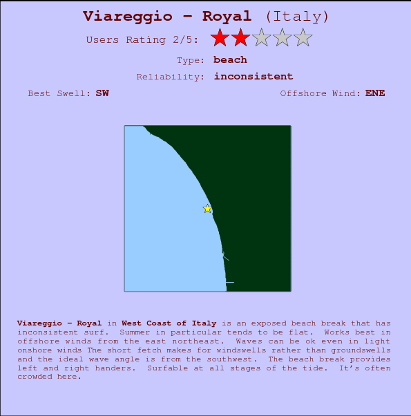 Viareggio - Royal break location map and break info