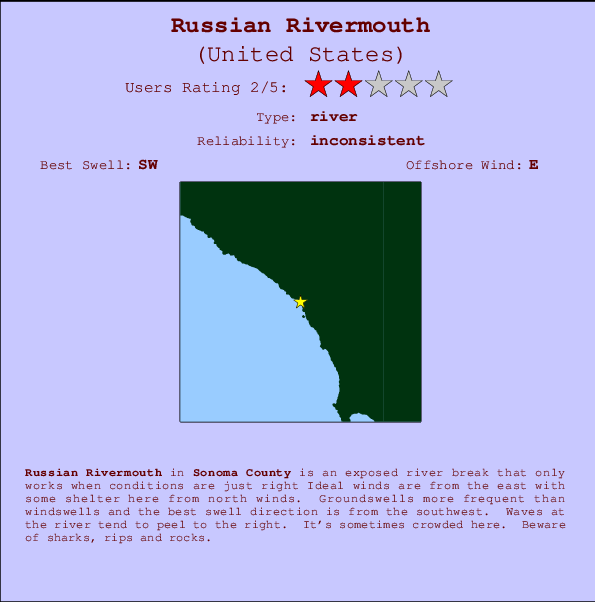 Russian Rivermouth break location map and break info