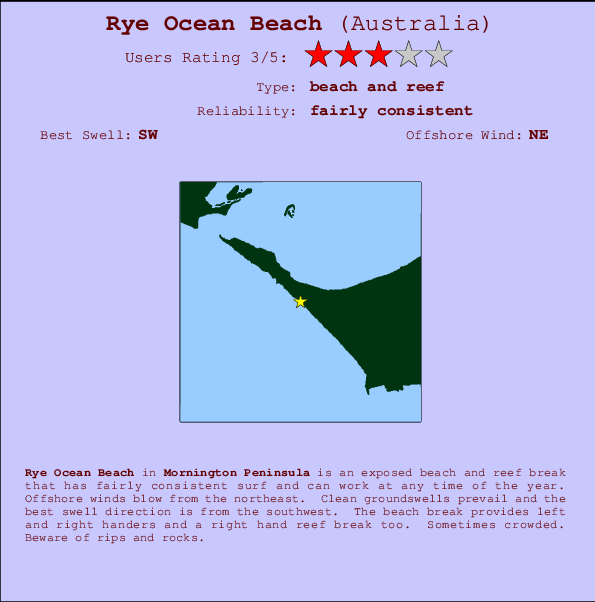 Rye Ocean Beach break location map and break info