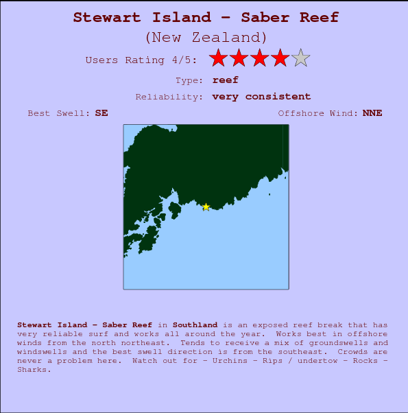 Stewart Island - Saber Reef break location map and break info