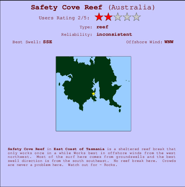 Safety Cove Reef break location map and break info