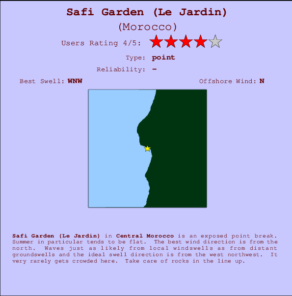 Safi Garden (Le Jardin) break location map and break info
