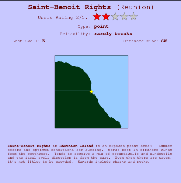 Saint-Benoit Rights break location map and break info