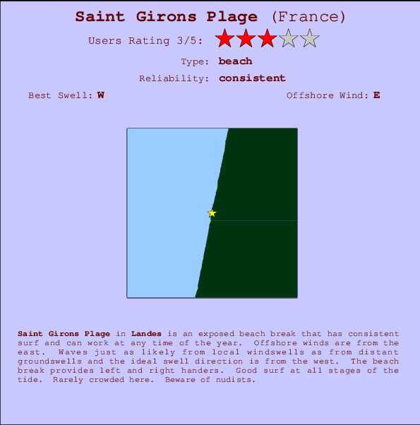 Saint Girons Plage break location map and break info