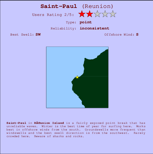 Saint-Paul break location map and break info