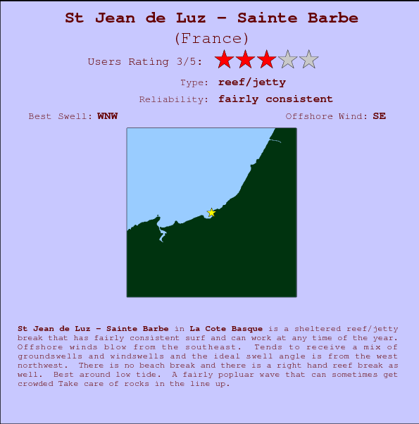 St Jean de Luz - Sainte Barbe break location map and break info