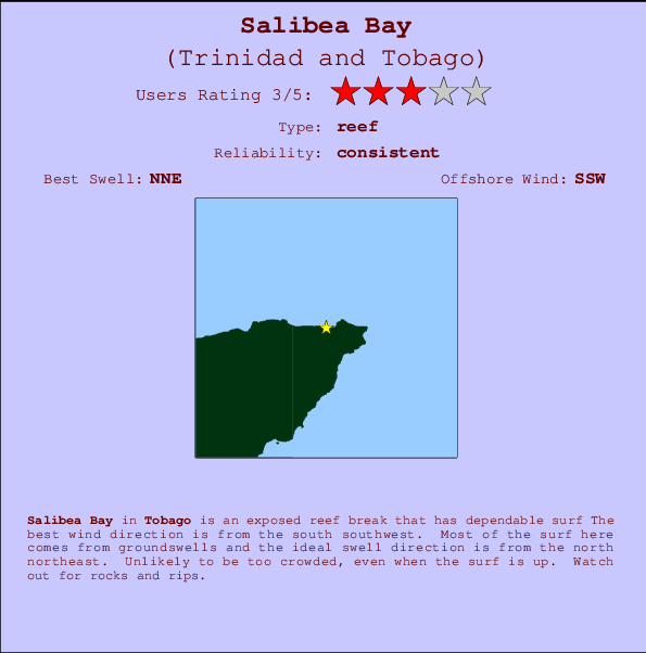Salibea Bay break location map and break info