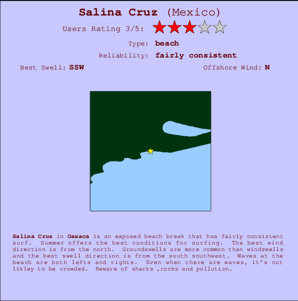 Salina Cruz break location map and break info