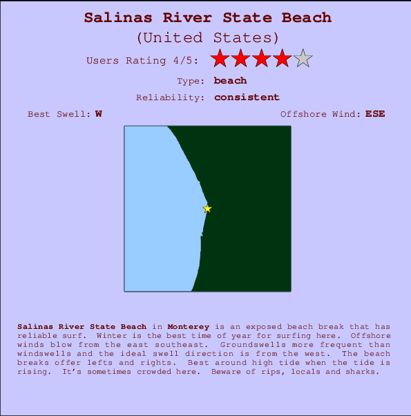 Salinas River State Beach break location map and break info