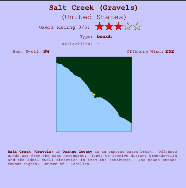 Salt Creek (Gravels) break location map and break info