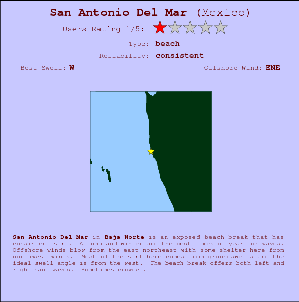 San Antonio Del Mar break location map and break info