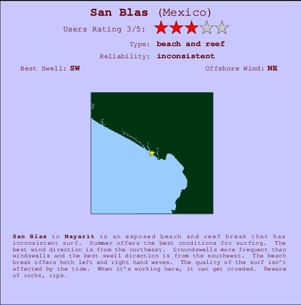 San Blas break location map and break info