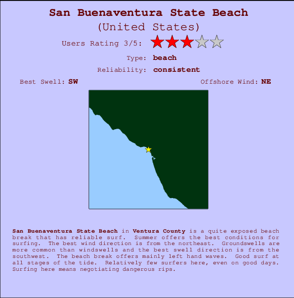 San Buenaventura State Beach break location map and break info
