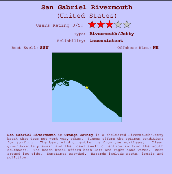San Gabriel Rivermouth break location map and break info