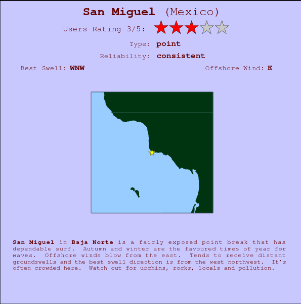 San Miguel Surf Forecast And Surf Reports Baja Norte Mexico