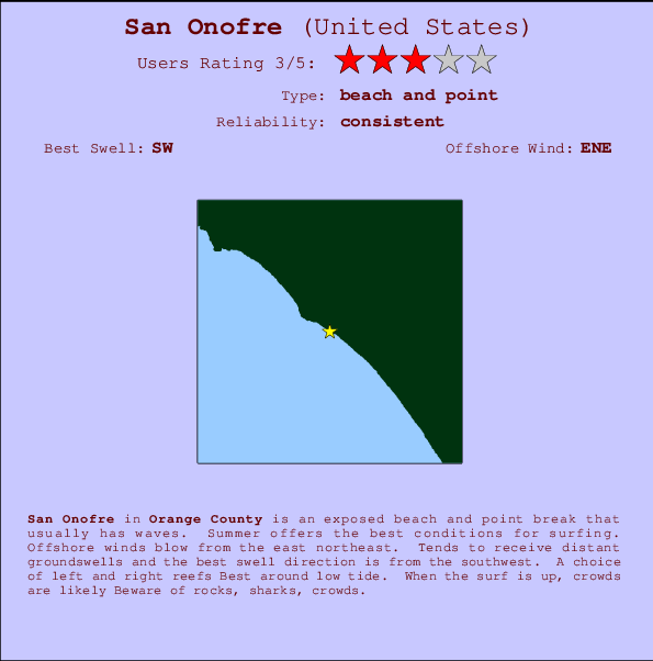San Onofre break location map and break info
