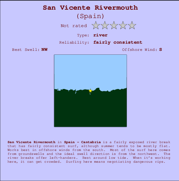San Vicente Rivermouth break location map and break info
