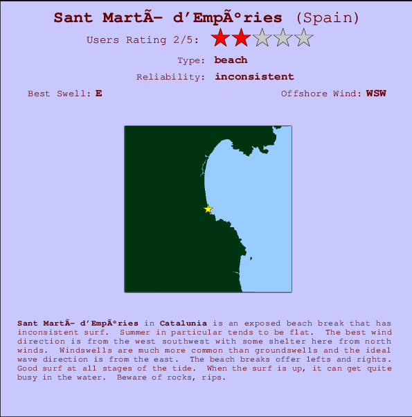 Sant Martí d'Empúries break location map and break info
