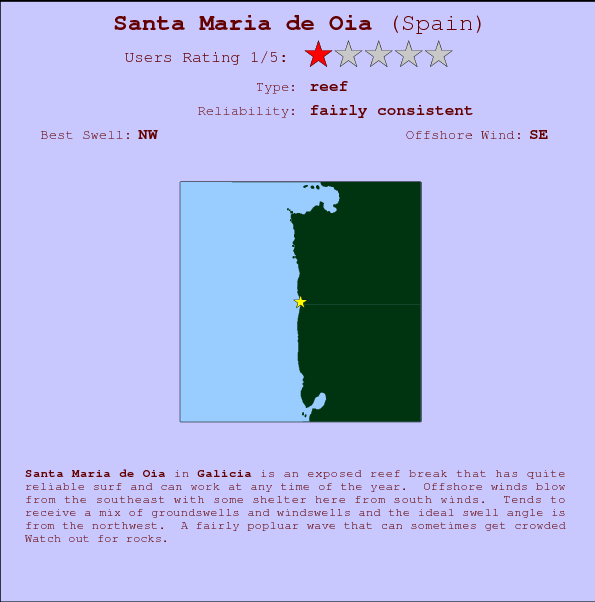Santa Maria de Oia break location map and break info