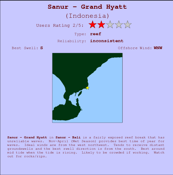 Sanur - Grand Hyatt break location map and break info