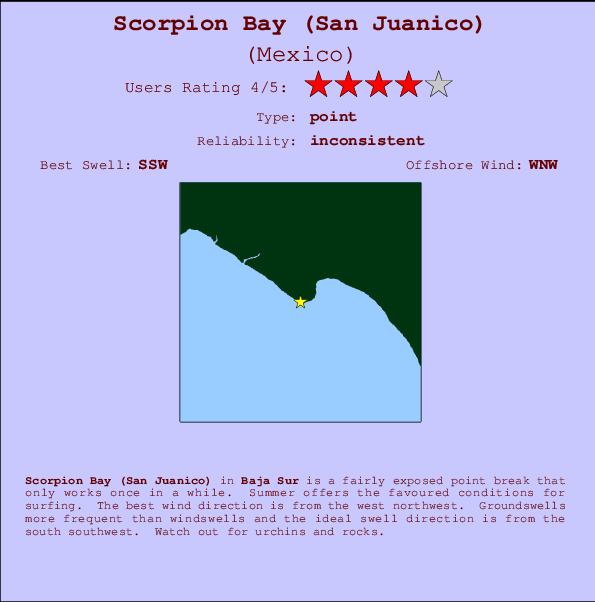 Scorpion Bay break location map and break info
