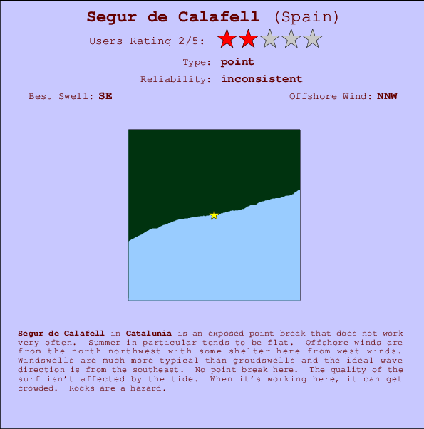 Segur de Calafell break location map and break info