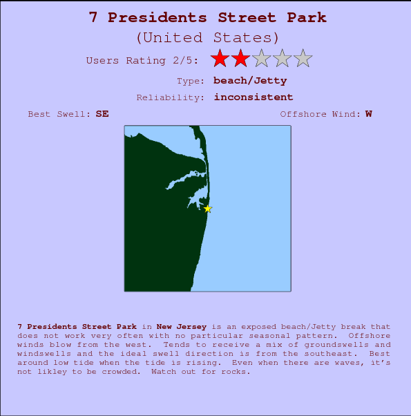 7 Presidents Street Park break location map and break info