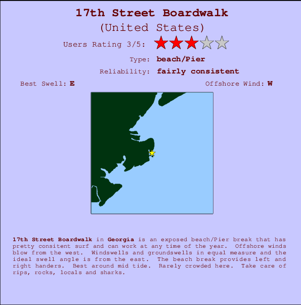 17th Street Boardwalk break location map and break info