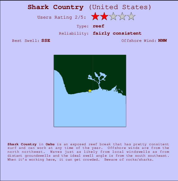 Shark Country break location map and break info