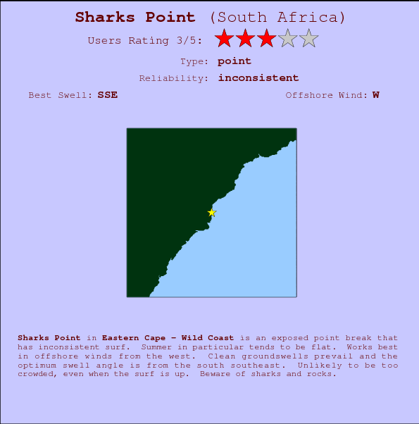 Sharks Point break location map and break info