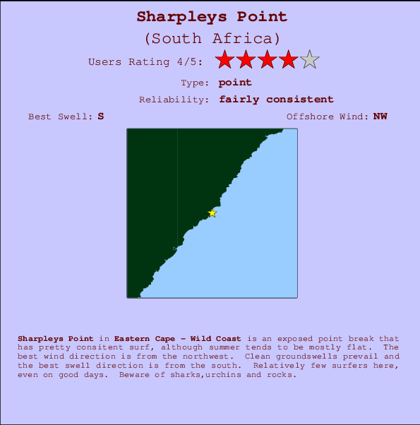 Sharpleys Point break location map and break info