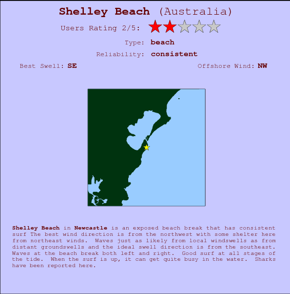 Shelley Beach break location map and break info