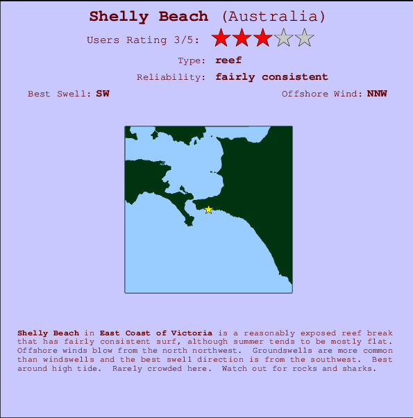 Shelly Beach break location map and break info