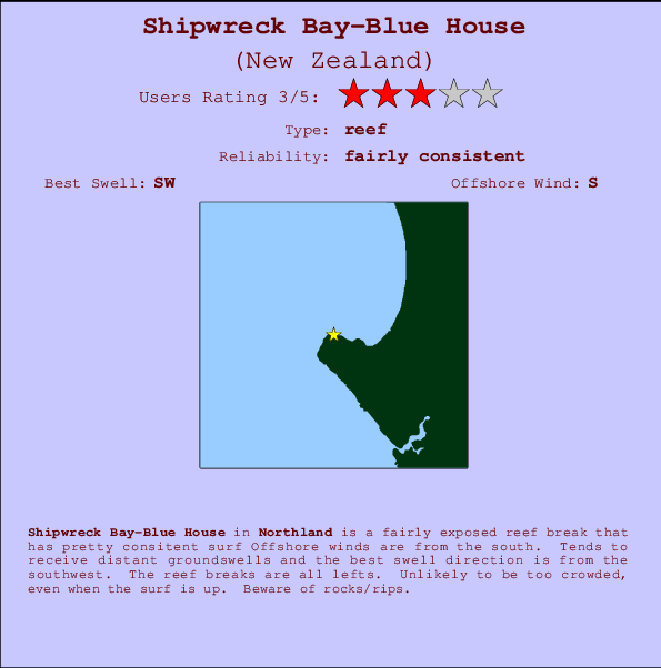 Shipwreck Bay-Blue House break location map and break info