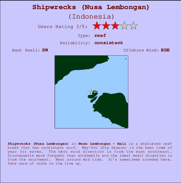 Shipwrecks (Nusa Lembongan) break location map and break info
