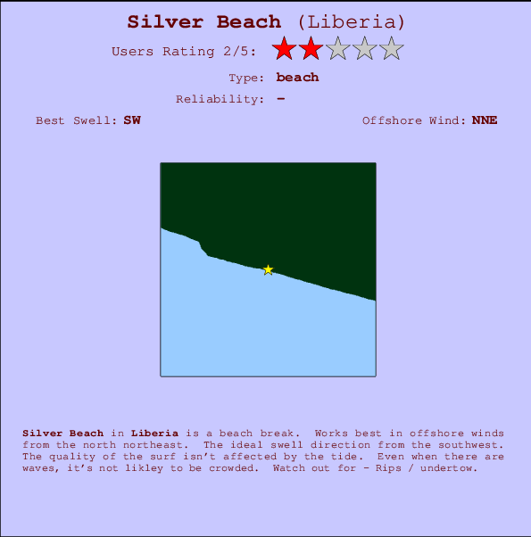 Silver Beach break location map and break info