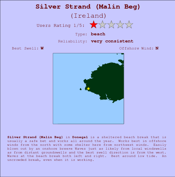 Silver Strand (Malin Beg) break location map and break info