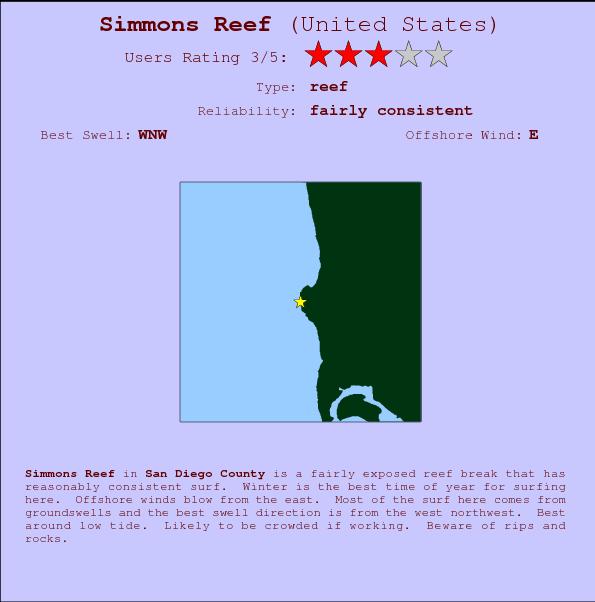 Simmons Reef break location map and break info