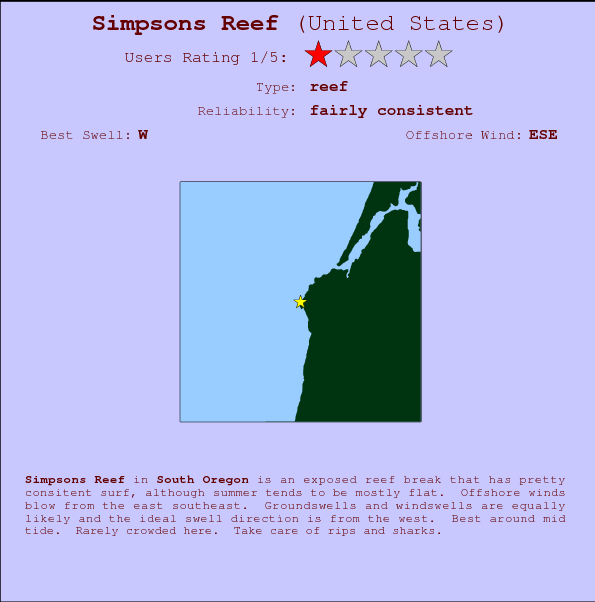 Simpsons Reef break location map and break info
