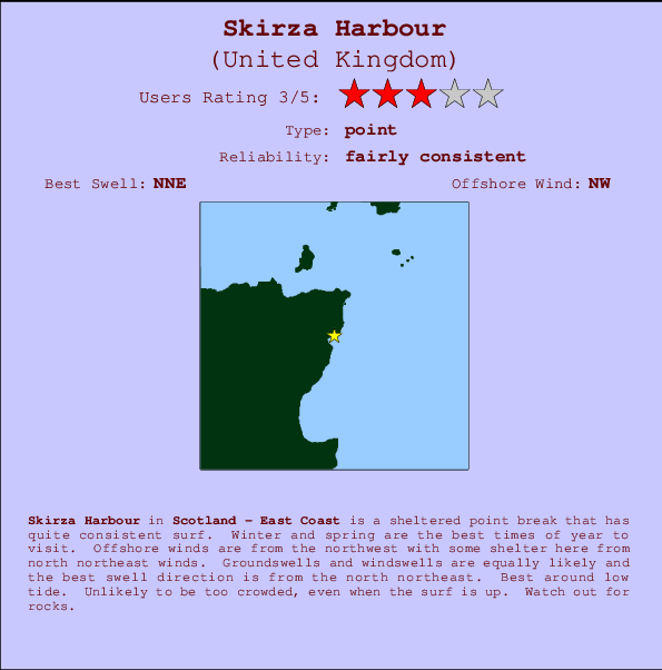 Skirza Harbour break location map and break info