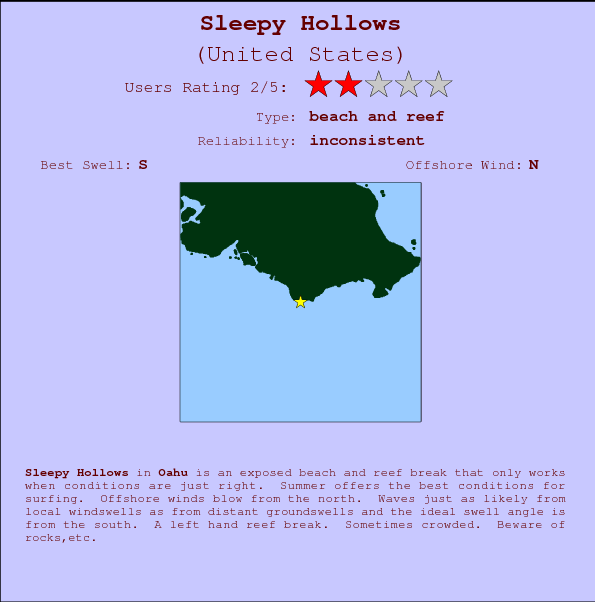 Sleepy Hollows break location map and break info