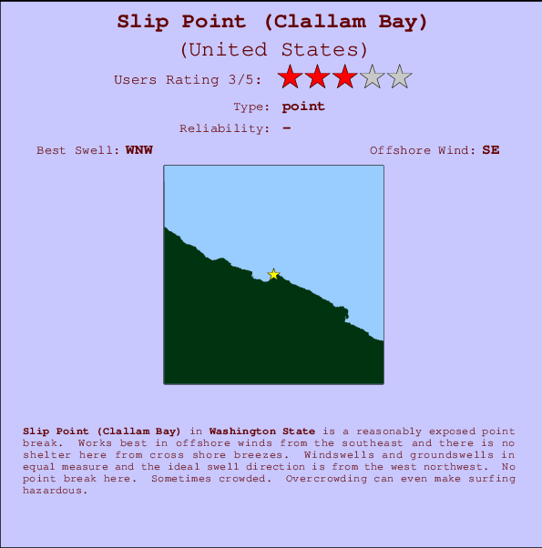 Slip Point (Clallam Bay) break location map and break info