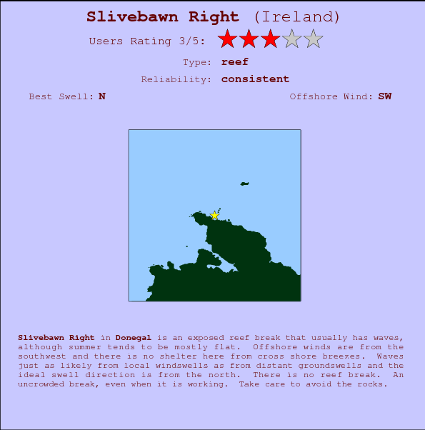 Slivebawn Right break location map and break info