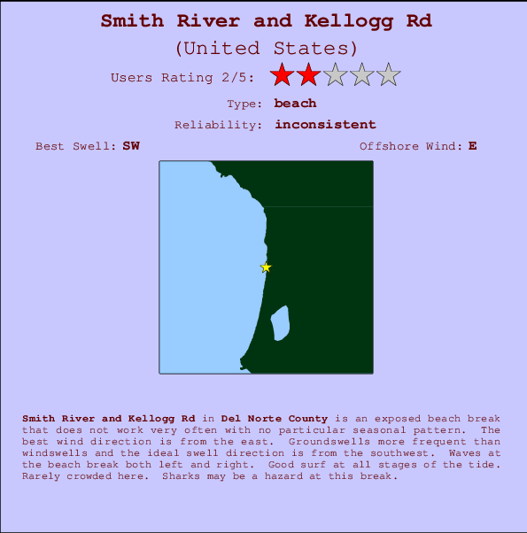 Smith River and Kellogg Rd break location map and break info