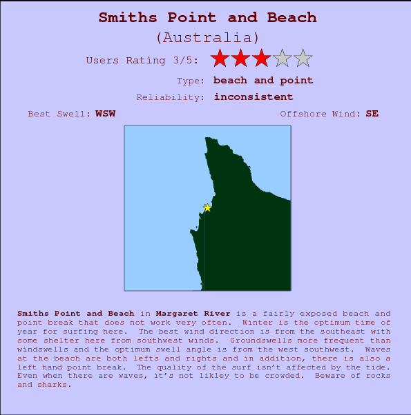 Smiths Point and Beach break location map and break info