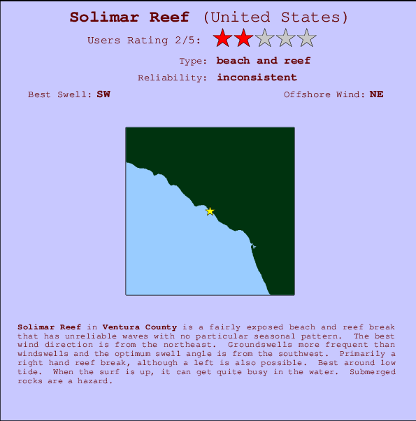 Solimar Reef break location map and break info