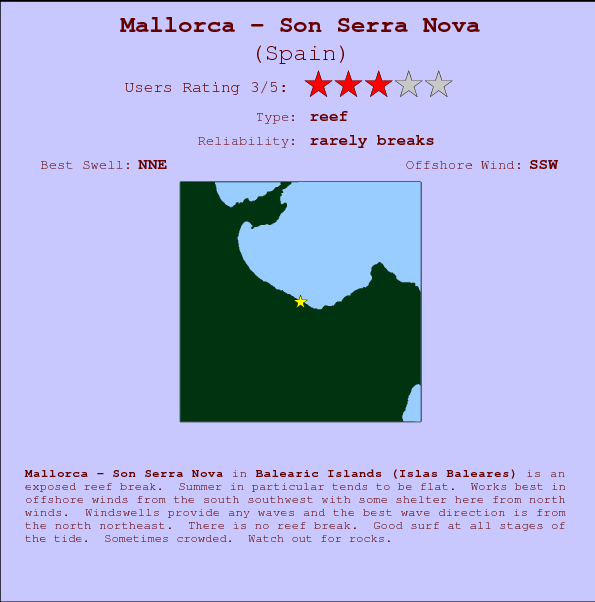 Mallorca - Son Serra Nova break location map and break info
